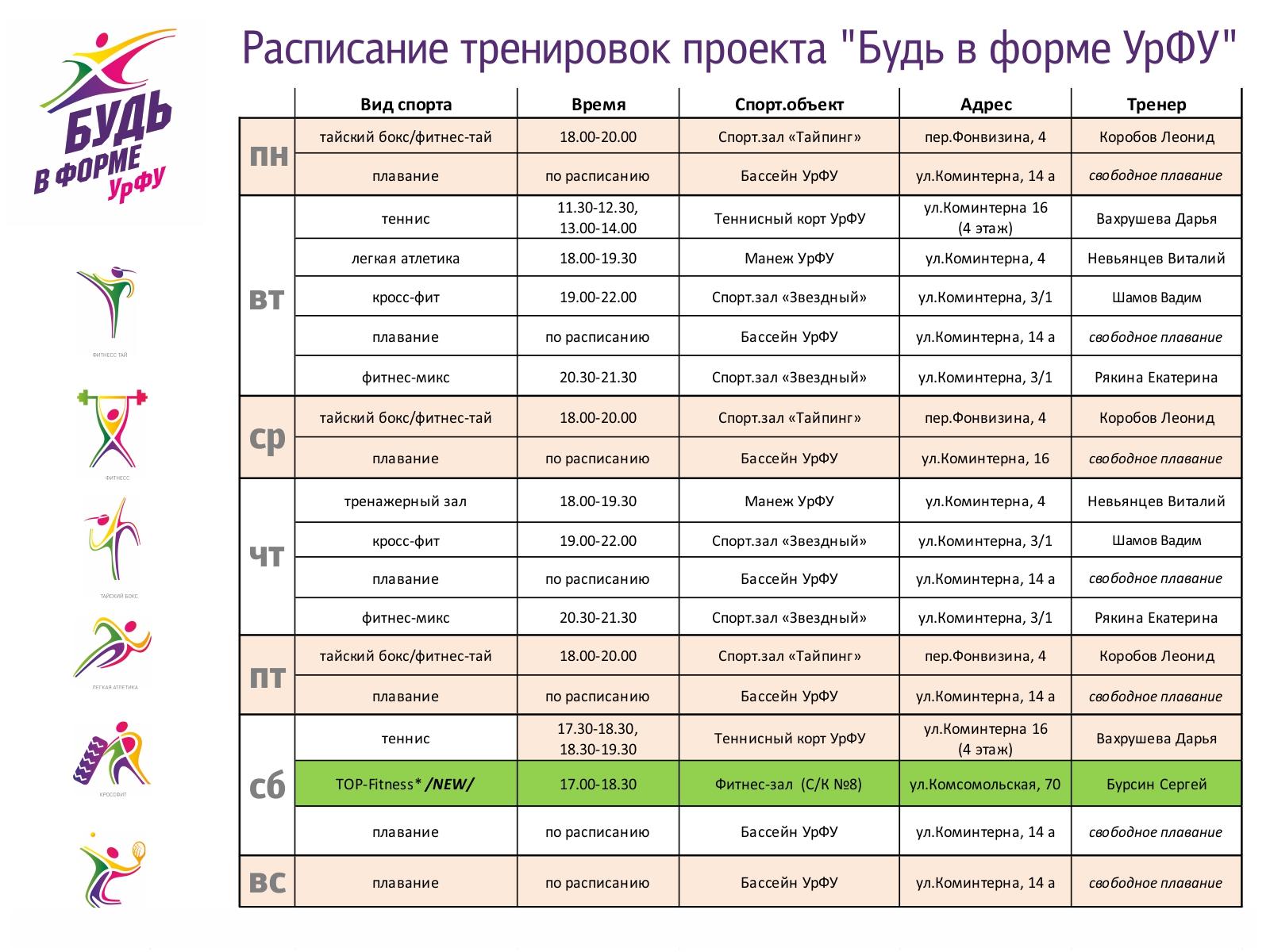 Занятия спортом в домашних условиях график занятий 895